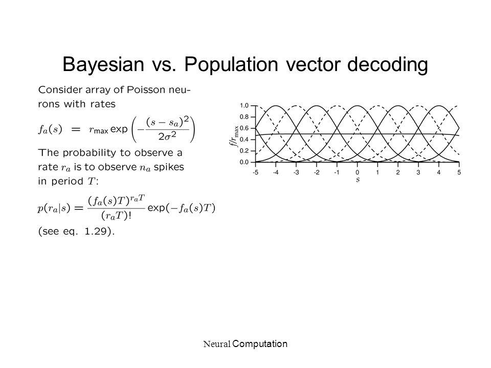 Bayesian vs. Population vector decoding