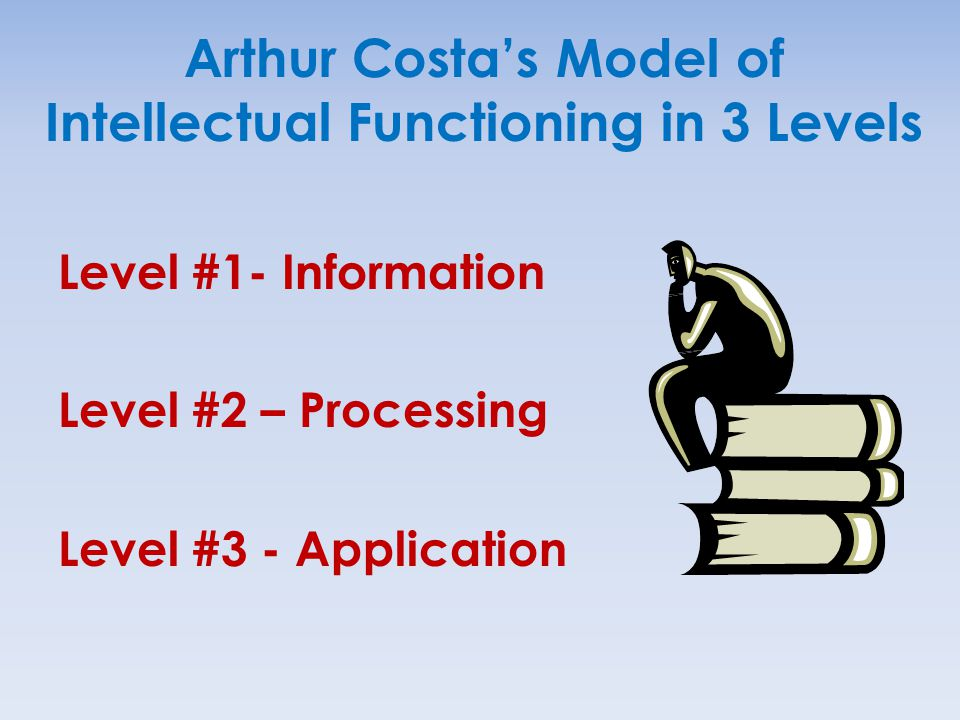 Arthur Costa's Model of Intellectual Functioning in 3 Levels Level #1- Information Level #2 – Processing Level #3 - Application