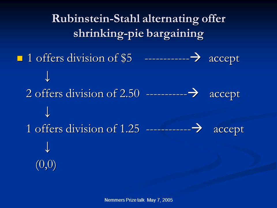 Nemmers Prize talk May 7, 2005 Rubinstein-Stahl alternating offer shrinking-pie bargaining 1 offers division of $5 ------------  accept 1 offers division of $5 ------------  accept ↓ 2 offers division of 2.50 -----------  accept 2 offers division of 2.50 -----------  accept ↓ 1 offers division of 1.25 ------------  accept 1 offers division of 1.25 ------------  accept↓ (0,0) (0,0)