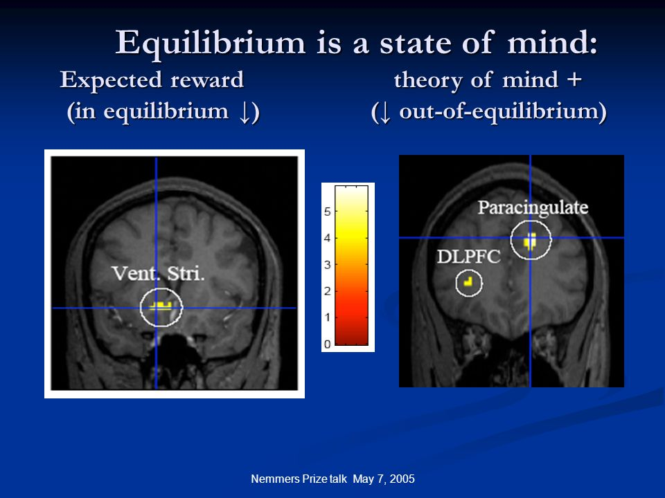 Nemmers Prize talk May 7, 2005 Equilibrium is a state of mind: Expected reward theory of mind + (in equilibrium ↓) (↓ out-of-equilibrium) Equilibrium is a state of mind: Expected reward theory of mind + (in equilibrium ↓) (↓ out-of-equilibrium)