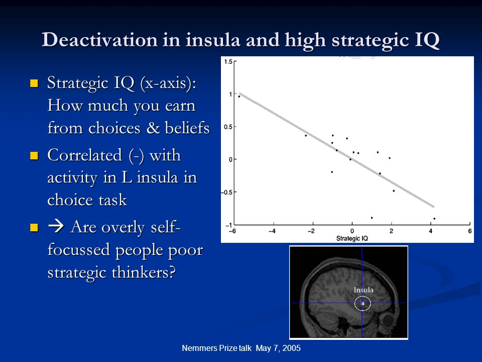 Nemmers Prize talk May 7, 2005 Deactivation in insula and high strategic IQ Strategic IQ (x-axis): How much you earn from choices & beliefs Strategic IQ (x-axis): How much you earn from choices & beliefs Correlated (-) with activity in L insula in choice task Correlated (-) with activity in L insula in choice task  Are overly self- focussed people poor strategic thinkers.