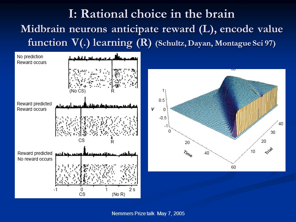 Nemmers Prize talk May 7, 2005 I: Rational choice in the brain Midbrain neurons anticipate reward (L), encode value function V(.) learning (R) (Schultz, Dayan, Montague Sci 97)