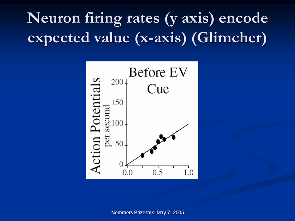 Nemmers Prize talk May 7, 2005 Neuron firing rates (y axis) encode expected value (x-axis) (Glimcher)