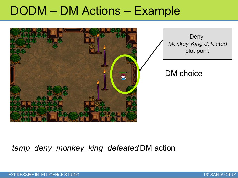 EXPRESSIVE INTELLIGENCE STUDIOUC SANTA CRUZ DODM – DM Actions – Example Deny Monkey King defeated plot point DM choice temp_deny_monkey_king_defeated