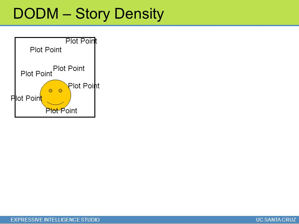EXPRESSIVE INTELLIGENCE STUDIOUC SANTA CRUZ DODM – Story Density Plot Point