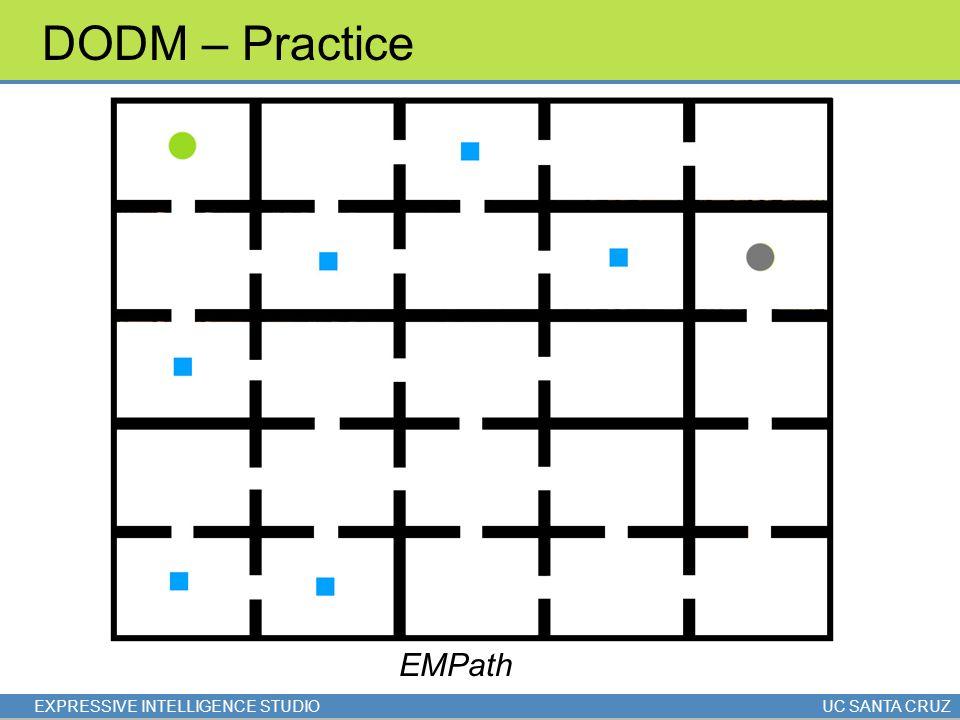 EXPRESSIVE INTELLIGENCE STUDIOUC SANTA CRUZ DODM – Practice EMPath