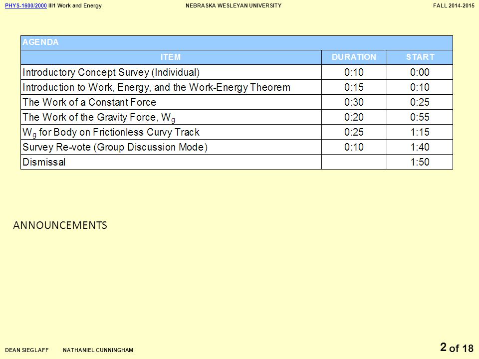 PHYS-1600/2000PHYS-1600/2000 III1 Work and EnergyNEBRASKA WESLEYAN UNIVERSITYFALL 2014-2015 DEAN SIEGLAFF NATHANIEL CUNNINGHAM of 18 2 ANNOUNCEMENTS