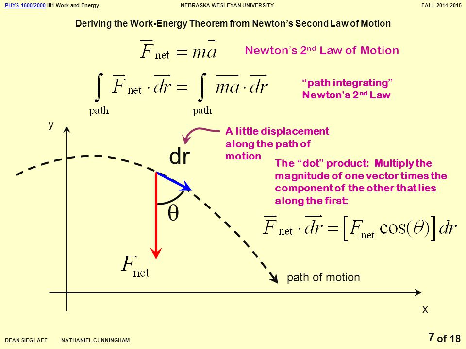PHYS-1600/2000PHYS-1600/2000 III1 Work and EnergyNEBRASKA WESLEYAN UNIVERSITYFALL 2014-2015 DEAN SIEGLAFF NATHANIEL CUNNINGHAM of 18 Deriving the Work-Energy Theorem from Newton's Second Law of Motion Newton's 2 nd Law of Motion path integrating Newton's 2 nd Law Take a little displacement, multiply by the component of the net force acting along the path, and add all those up along the path of motion.