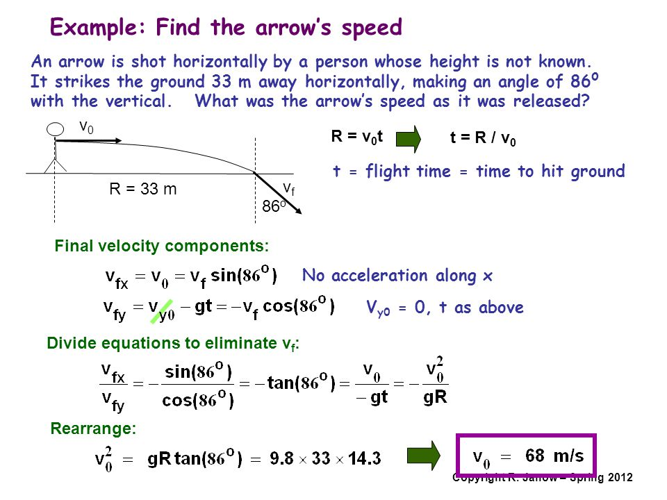 Copyright R. Janow – Spring 2012 Example: Find the arrow's speed An arrow is shot horizontally by a person whose height is not known. It strikes the g