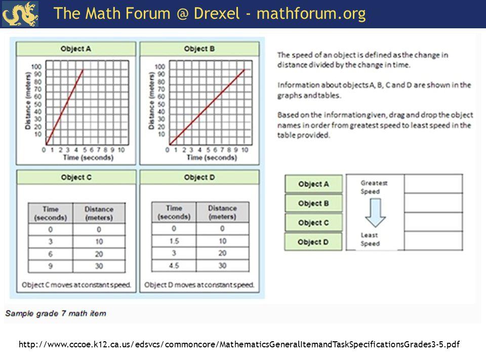 The Math Forum @ Drexel - mathforum.org http://www.cccoe.k12.ca.us/edsvcs/commoncore/MathematicsGeneralItemandTaskSpecificationsGrades3-5.pdf