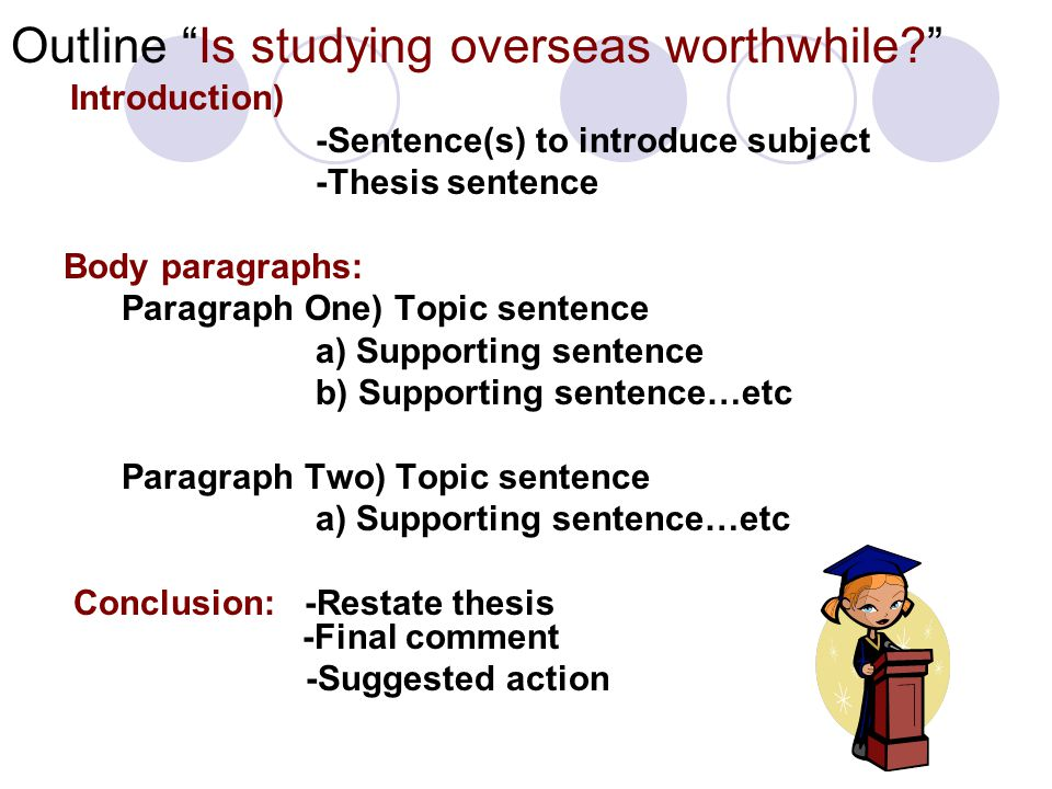 Outline Is studying overseas worthwhile Introduction) -Sentence(s) to introduce subject -Thesis sentence Body paragraphs: Paragraph One) Topic sentence a) Supporting sentence b) Supporting sentence…etc Paragraph Two) Topic sentence a) Supporting sentence…etc Conclusion: -Restate thesis -Final comment -Suggested action