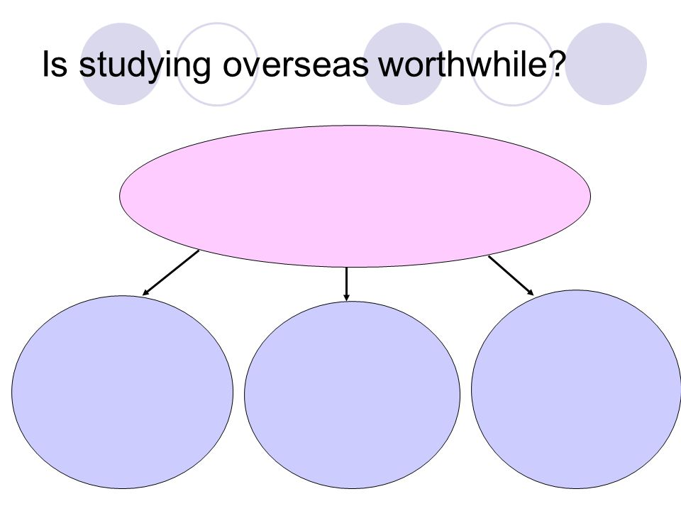 Is studying overseas worthwhile?