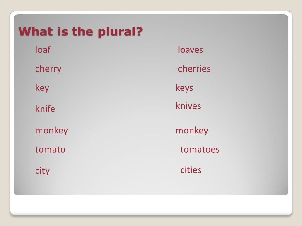 What is the plural? loaf cherry key knife tomato city monkey knives cities loaves keys cherries monkey tomatoes