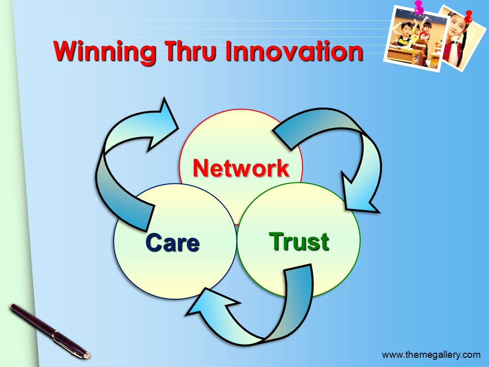 www.themegallery.com Winning Thru Innovation NetworkNetwork TrustTrust CareCare