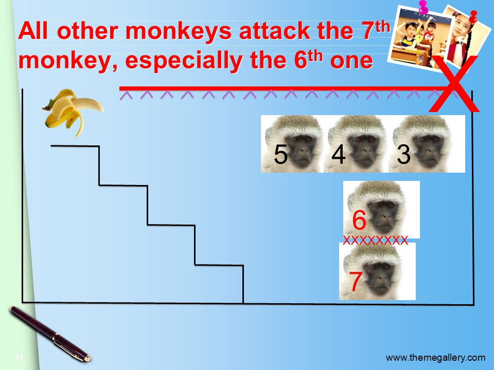www.themegallery.com All other monkeys attack the 7 th monkey, especially the 6 th one 31 X 7 35 6 4 XXXXXXXX
