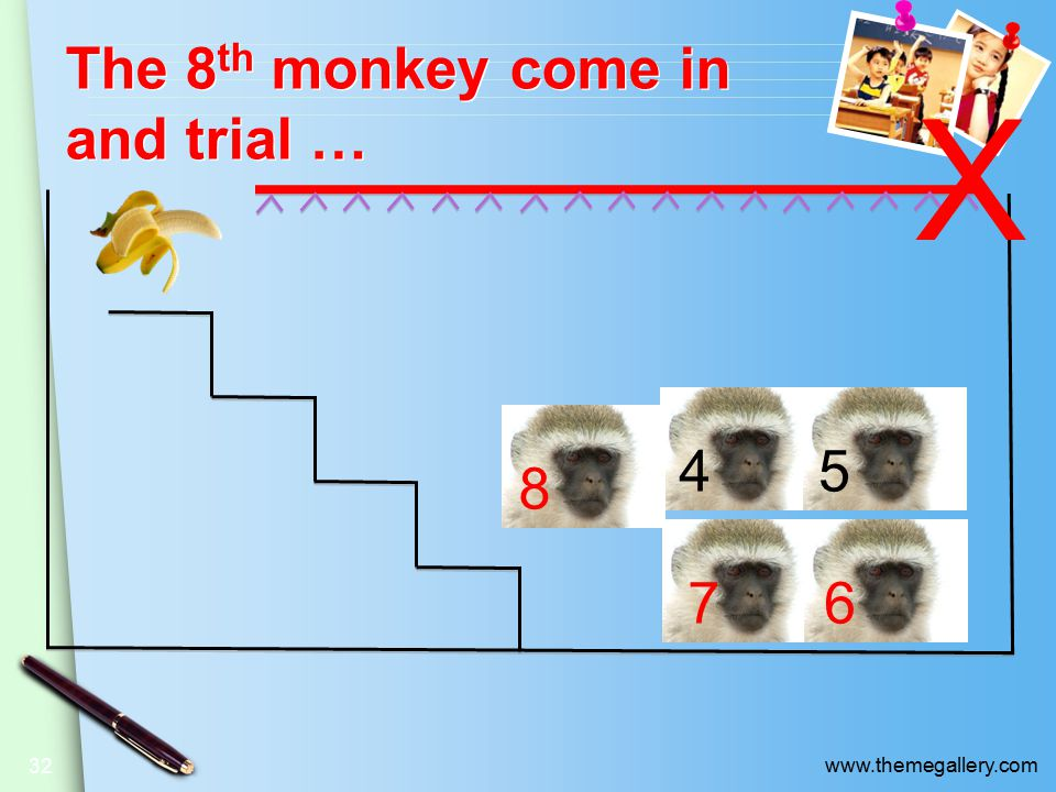www.themegallery.com The 8 th monkey come in and trial … 32 X 6 8 7 45