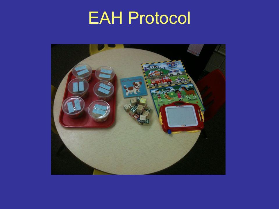 EAH Protocol