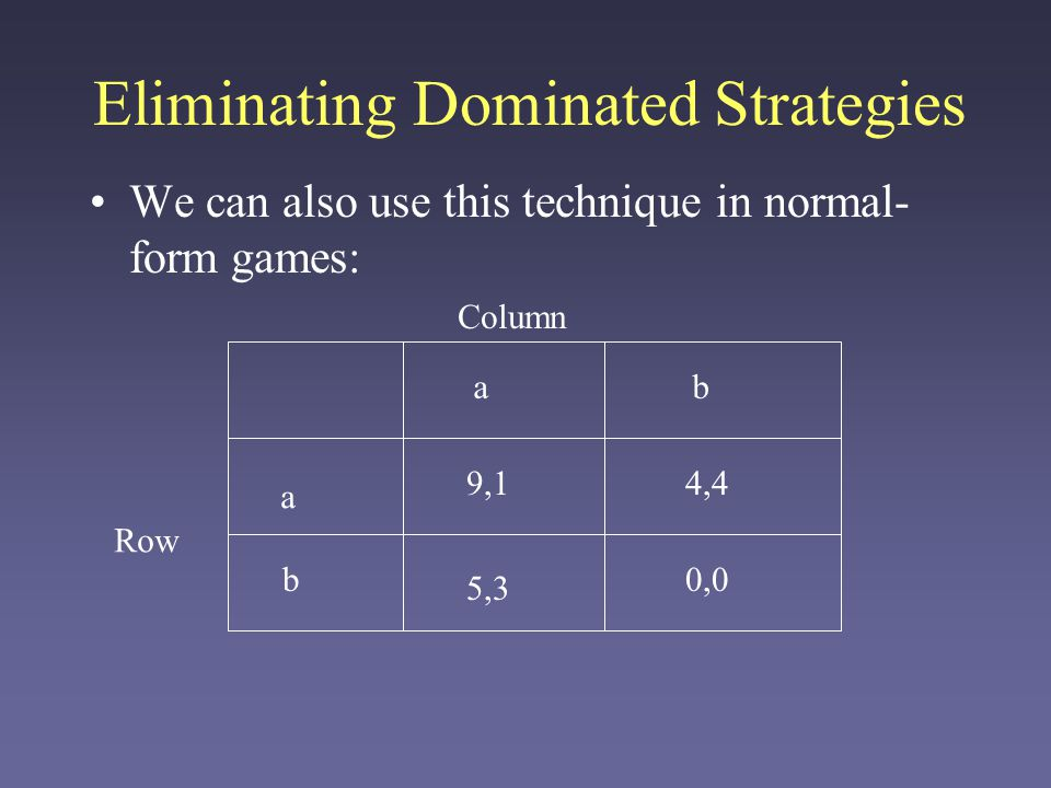 Analyzing Stage Games Analyzing stage games requires backward induction We start at the last action, determine what should happen there, and work backwards.