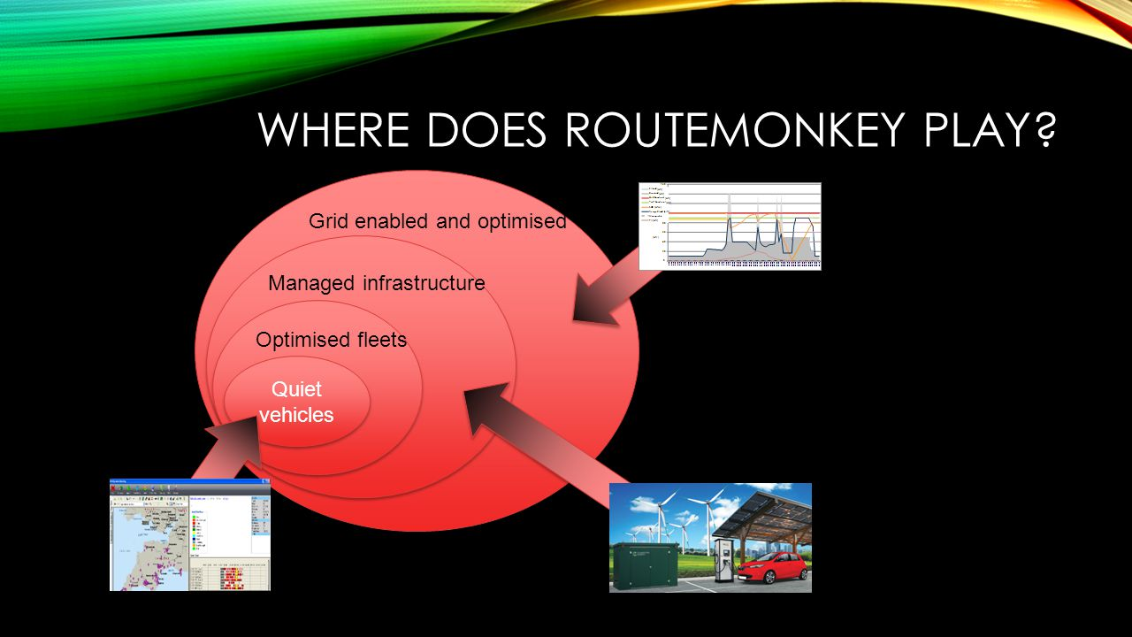WHERE DOES ROUTEMONKEY PLAY.