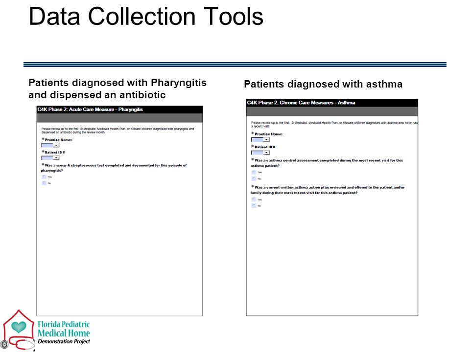 Data Collection Tools Patients diagnosed with Pharyngitis and dispensed an antibiotic Patients diagnosed with asthma