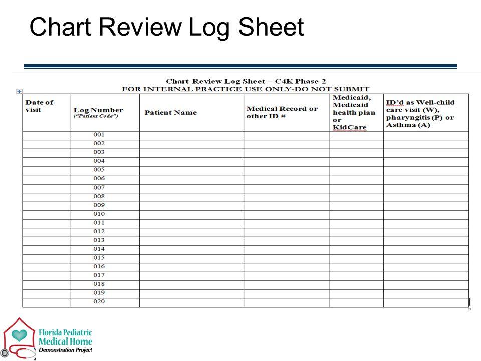Chart Review Log Sheet