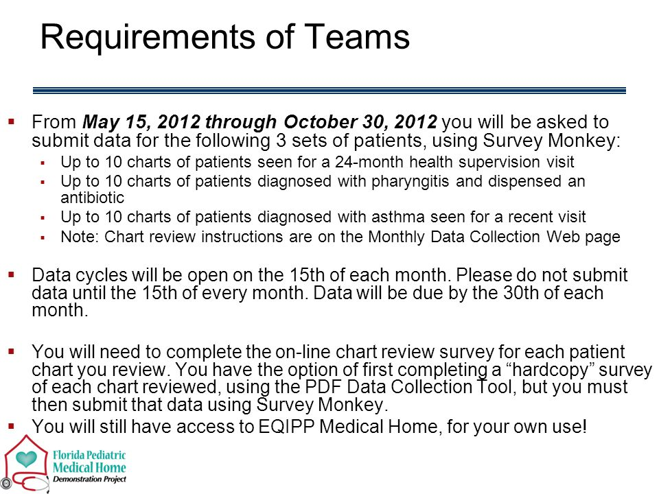 Requirements of Teams  From May 15, 2012 through October 30, 2012 you will be asked to submit data for the following 3 sets of patients, using Survey Monkey:  Up to 10 charts of patients seen for a 24-month health supervision visit  Up to 10 charts of patients diagnosed with pharyngitis and dispensed an antibiotic  Up to 10 charts of patients diagnosed with asthma seen for a recent visit  Note: Chart review instructions are on the Monthly Data Collection Web page  Data cycles will be open on the 15th of each month.