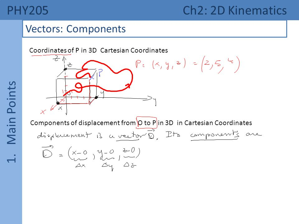 PHY205 Ch2: 2D Kinematics 1. Main Points Vectors: Components Components of vector PQ