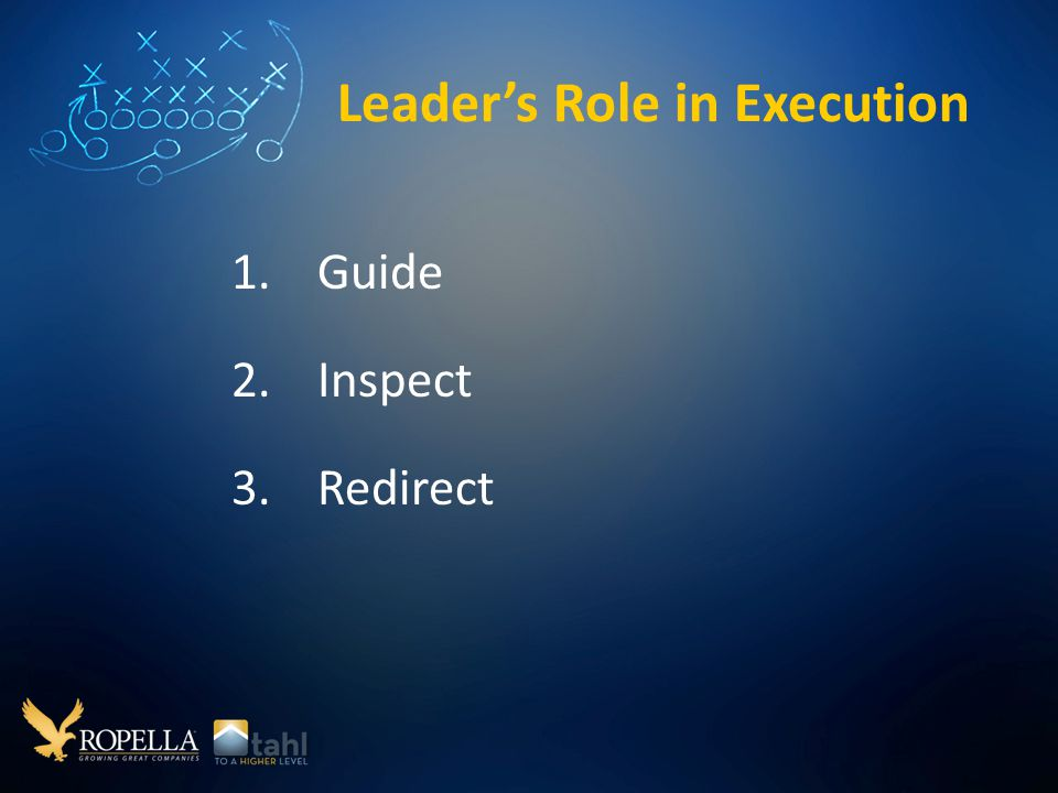 Leader's Role in Execution 1.Guide 2.Inspect 3.Redirect