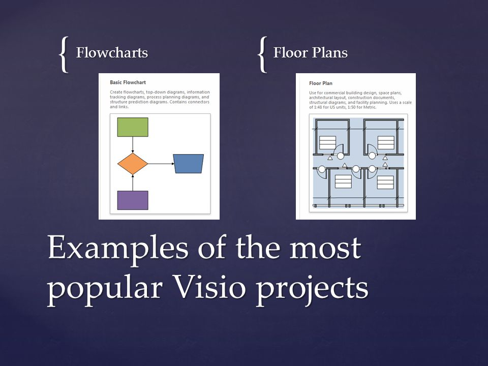 {{ FlowchartsFloor Plans Examples of the most popular Visio projects
