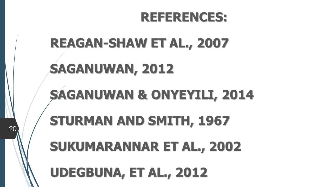 REFERENCES: REAGAN-SHAW ET AL., 2007 SAGANUWAN, 2012 SAGANUWAN & ONYEYILI, 2014 STURMAN AND SMITH, 1967 SUKUMARANNAR ET AL., 2002 UDEGBUNA, ET AL., 2012 20