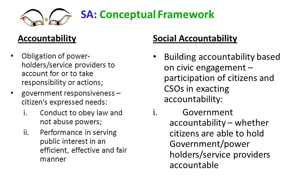 Social Accountability - Practice
