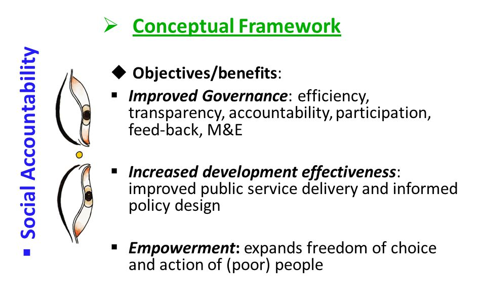 SA: Conceptual Framework Social Accountability Contemporary mechanisms: participatory public policy- making, participatory budgeting, public expenditu