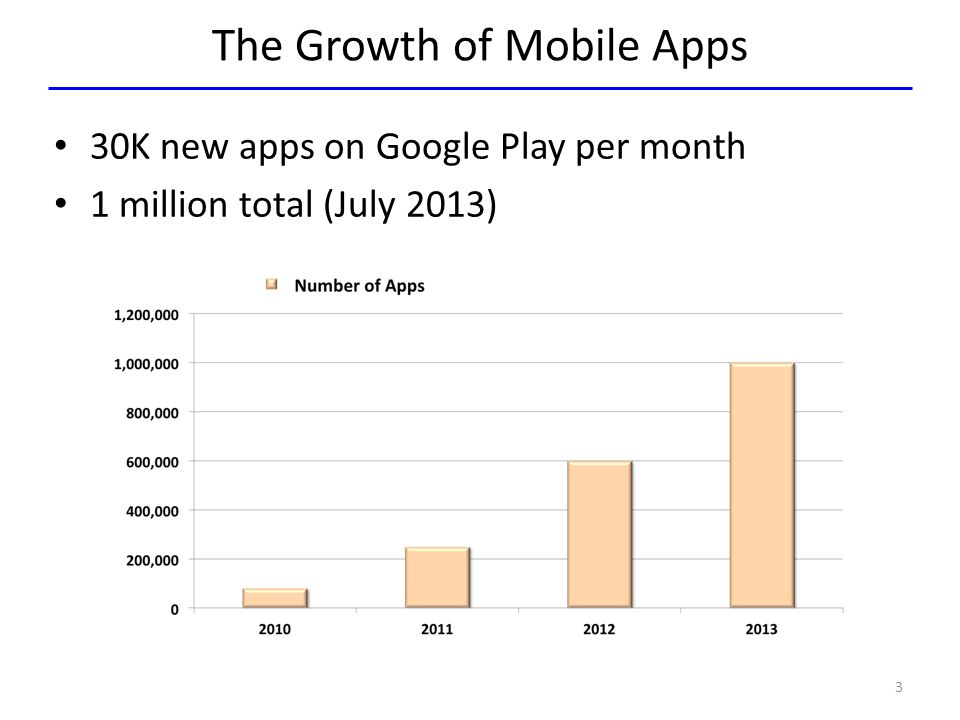 1,000 most popular free apps from Google Play Conservative notion of bug: FATAL EXCEPTION (app forcibly terminated) Evaluation Study 2: Bugs Found in Apps 24