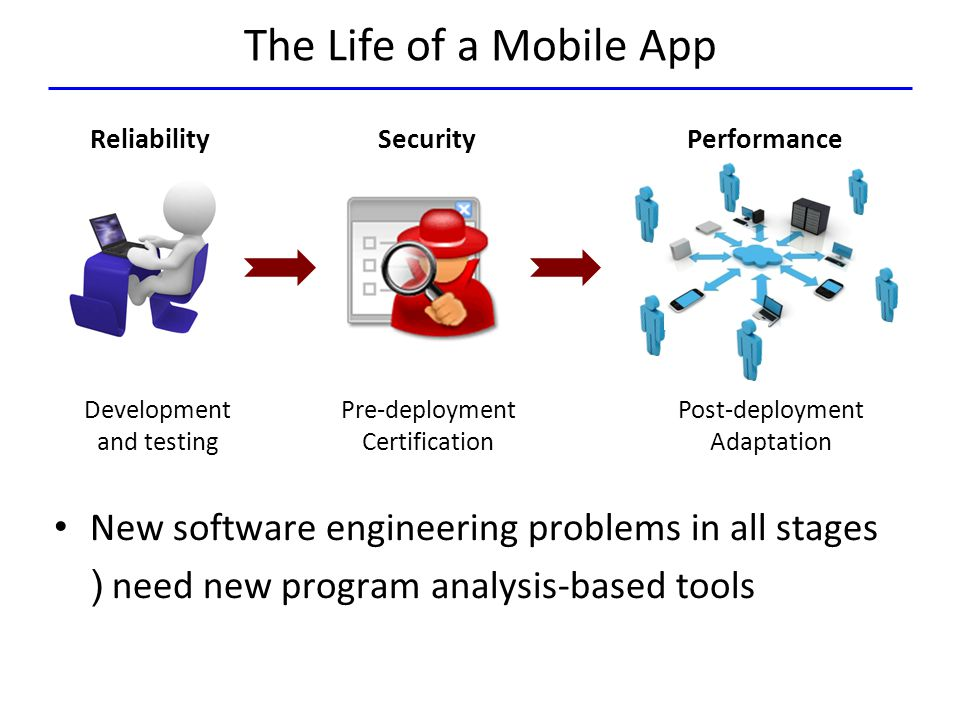 Program Analysis for Mobile Apps Static Analysis – Program analysis using program text – Hindered by features common in mobile apps Large SDK, obfuscated and native code, concurrency, IPC, databases, GUIs, … Dynamic Analysis – Program analysis using program runs – Needs test inputs yielding high app coverage Focus of our work 6