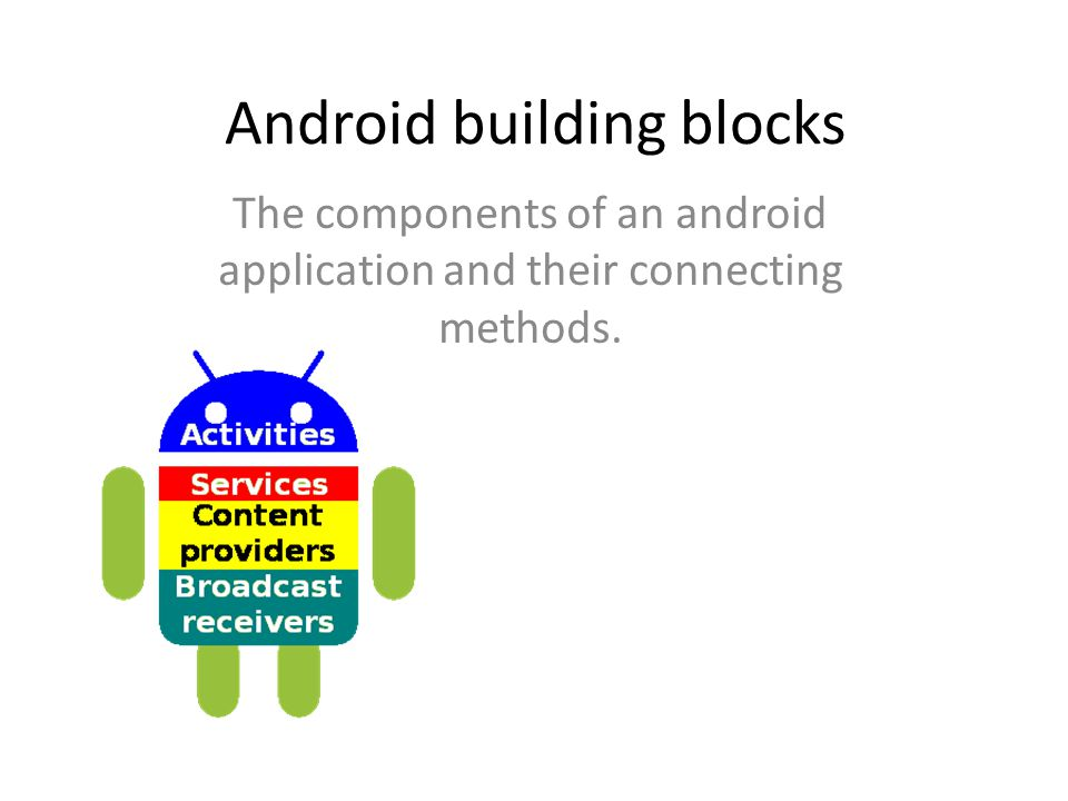 Android building blocks The components of an android application and their connecting methods.