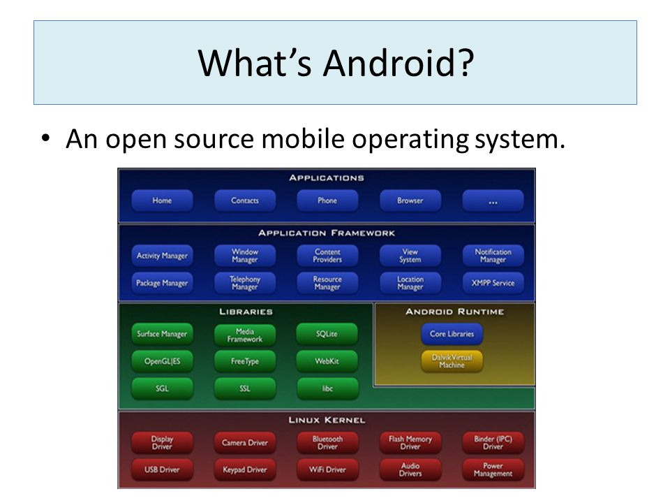 What's Android? An open source mobile operating system.