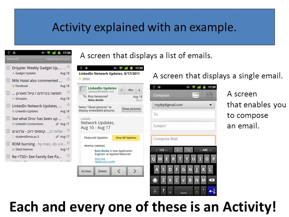 A screen that displays a list of emails. A screen that displays a single email. A screen that enables you to compose an email. Each and every one of t