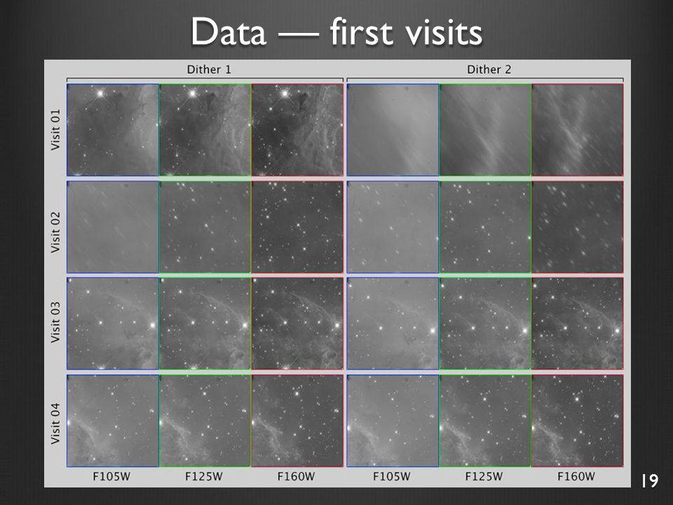 Data — first visits 19