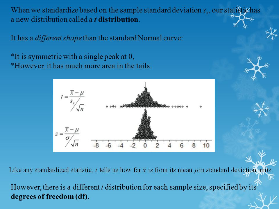 However, there is a different t distribution for each sample size, specified by its degrees of freedom (df). When we standardize based on the sample s
