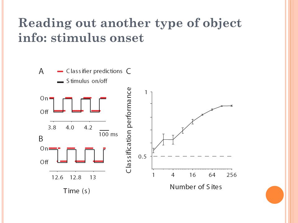 Reading out another type of object info: stimulus onset