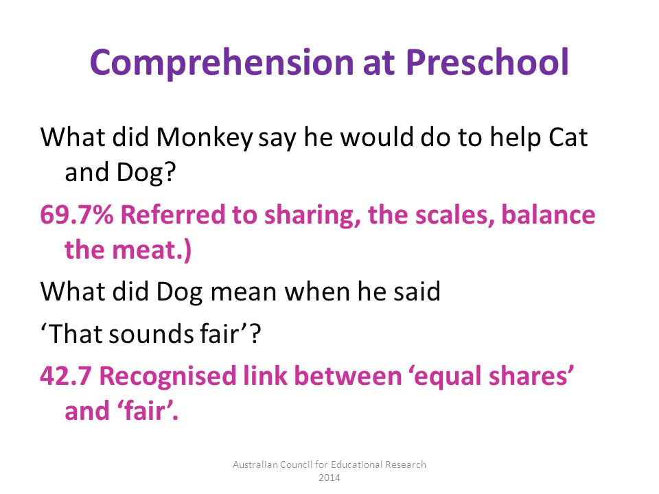Comprehension at Preschool What did Monkey say he would do to help Cat and Dog? 69.7% Referred to sharing, the scales, balance the meat.) What did Dog
