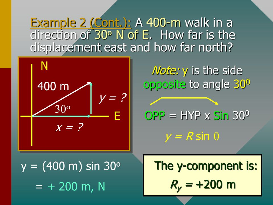 Example 2 (Cont.): A 400-m walk in a direction of 30 o N of E. How far is the displacement east and how far north? x = R cos  x = (400 m) cos 30 o =