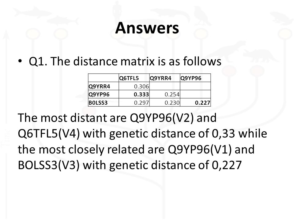 Answers Q1.