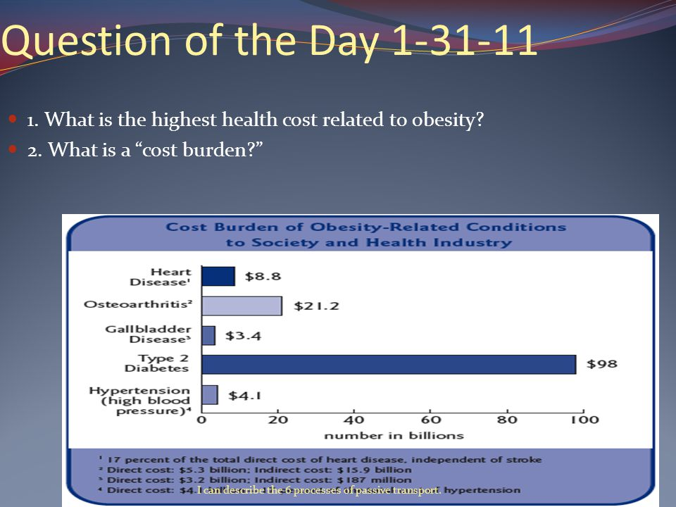 Question of the Day 1-31-11 1. What is the highest health cost related to obesity.
