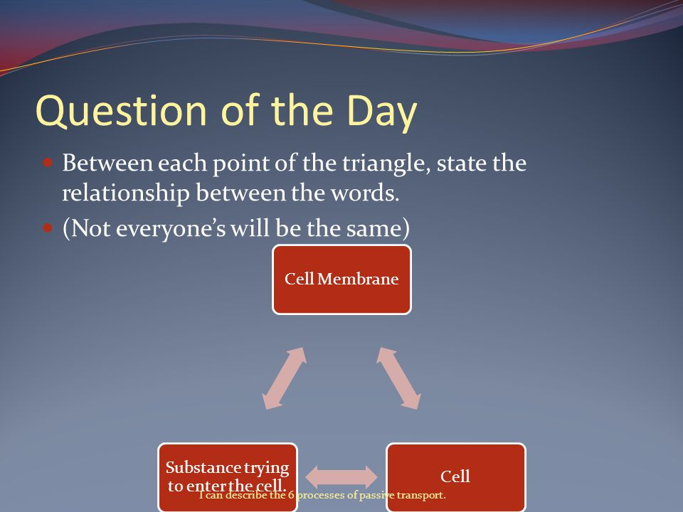 Question of the Day Between each point of the triangle, state the relationship between the words.