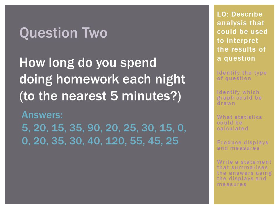 LO: Describe analysis that could be used to interpret the results of a question Question Two How long do you spend doing homework each night (to the nearest 5 minutes?) Identify the type of question Identify which graph could be drawn What statistics could be calculated Produce displays and measures Write a statement that summarises the answers using the displays and measures Answers: 5, 20, 15, 35, 90, 20, 25, 30, 15, 0, 0, 20, 35, 30, 40, 120, 55, 45, 25