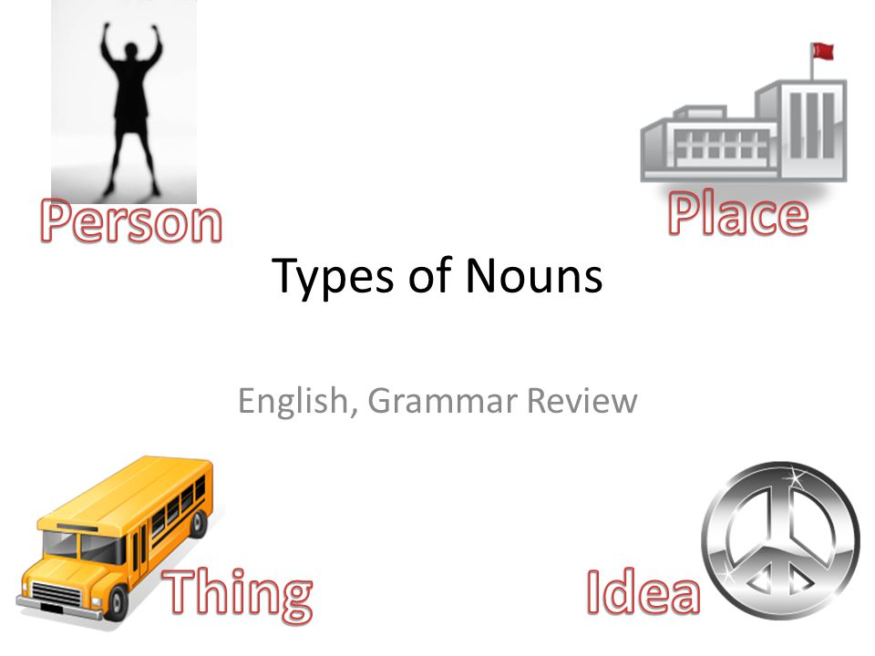 Types of Nouns English, Grammar Review