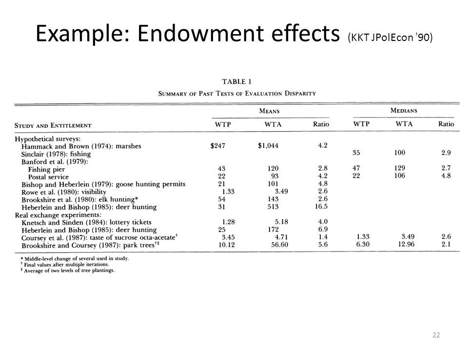 22 Example: Endowment effects (KKT JPolEcon ' 90)