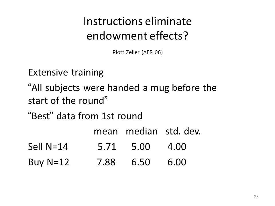 25 Instructions eliminate endowment effects.