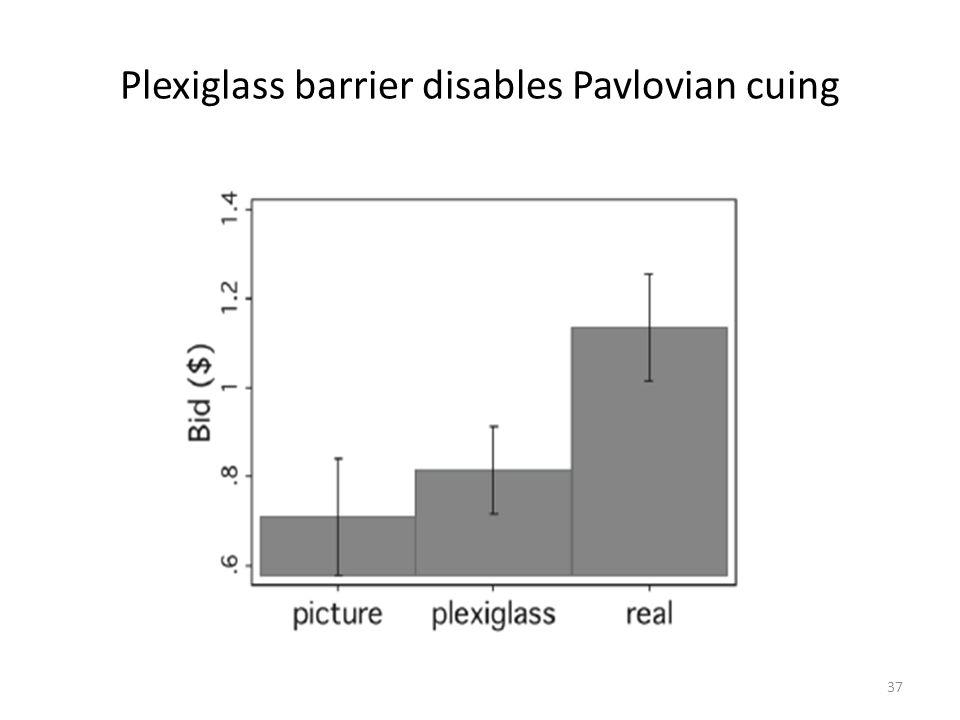37 Plexiglass barrier disables Pavlovian cuing